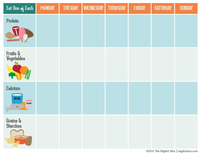 How to Get a Picky Eater to Eat - Introducing the Toddler Eating Chart